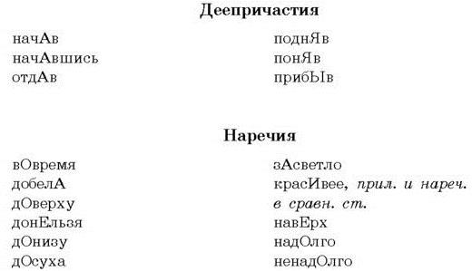правильное произношение русских слов примеры
